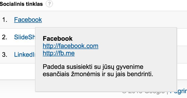 Facebook srauto nuorodos
